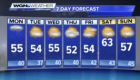 WGN weather forecast for April 30, 2017